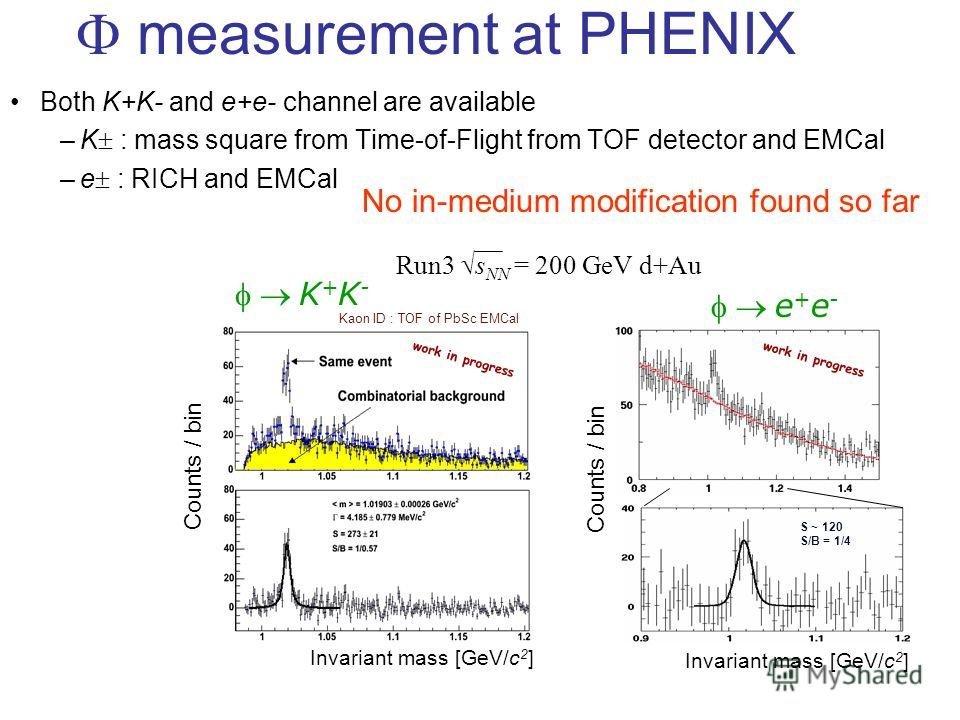 measurement at PHENIX Both K+K- and e+e- channel are available –K : mass square from Time-of-Flight from TOF detector and EMCal –e : RICH and EMCal Kaon ID : TOF of PbSc EMCal work in progress Counts / bin S ~ 120 S/B = 1/4 Counts / bin Invariant mas