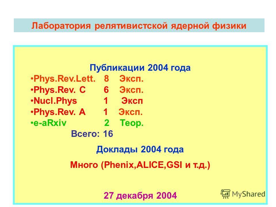 Лаборатория релятивистской ядерной физики Публикации 2004 года Phys.Rev.Lett. 8 Эксп. Phys.Rev. C 6 Эксп. Nucl.Phys 1 Эксп Phys.Rev. A 1 Эксп. e-aRxiv 2 Теор. Всего: 16 Доклады 2004 года Много (Phenix,ALICE,GSI и т.д.) 27 декабря 2004