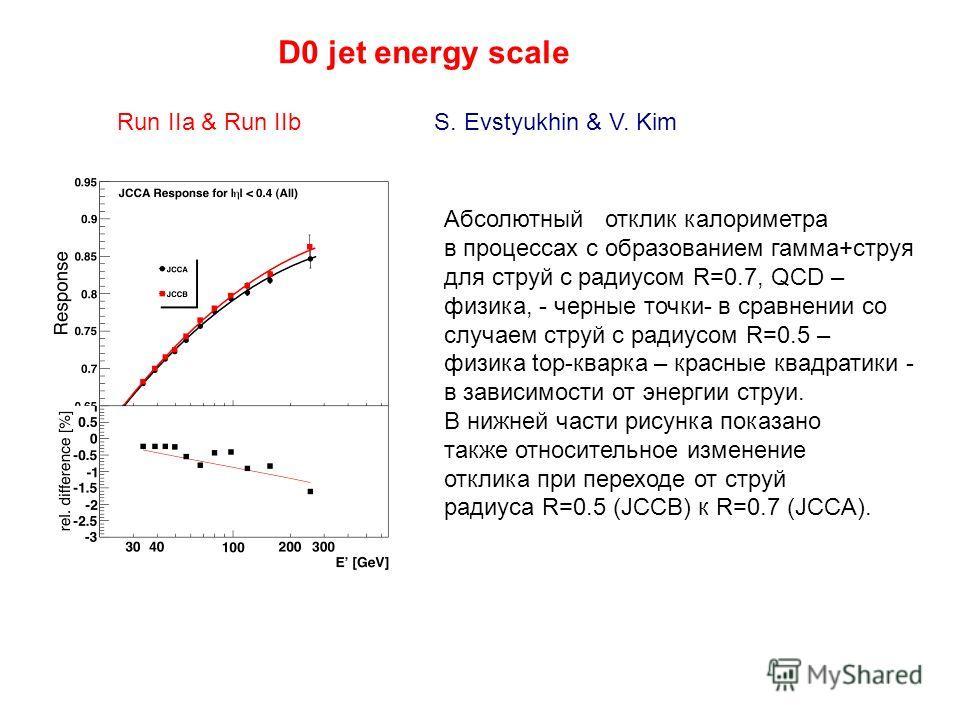 Абсолютный отклик калориметра в процессах с образованием гамма+струя для струй с радиусом R=0.7, QCD – физика, - черные точки- в сравнении со случаем струй с радиусом R=0.5 – физика top-кварка – красные квадратики - в зависимости от энергии струи. В