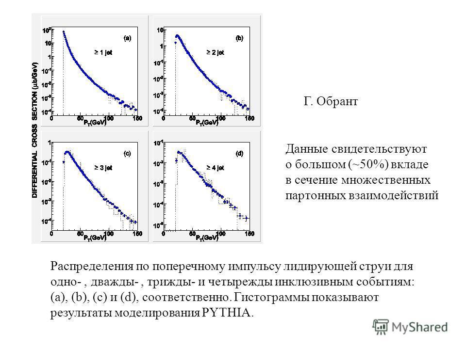 Распределения по поперечному импульсу лидирующей струи для одно-, дважды-, трижды- и четырежды инклюзивным событиям: (a), (b), (c) и (d), соответственно. Гистограммы показывают результаты моделирования PYTHIA. Г. Обрант Данные свидетельствуют о больш