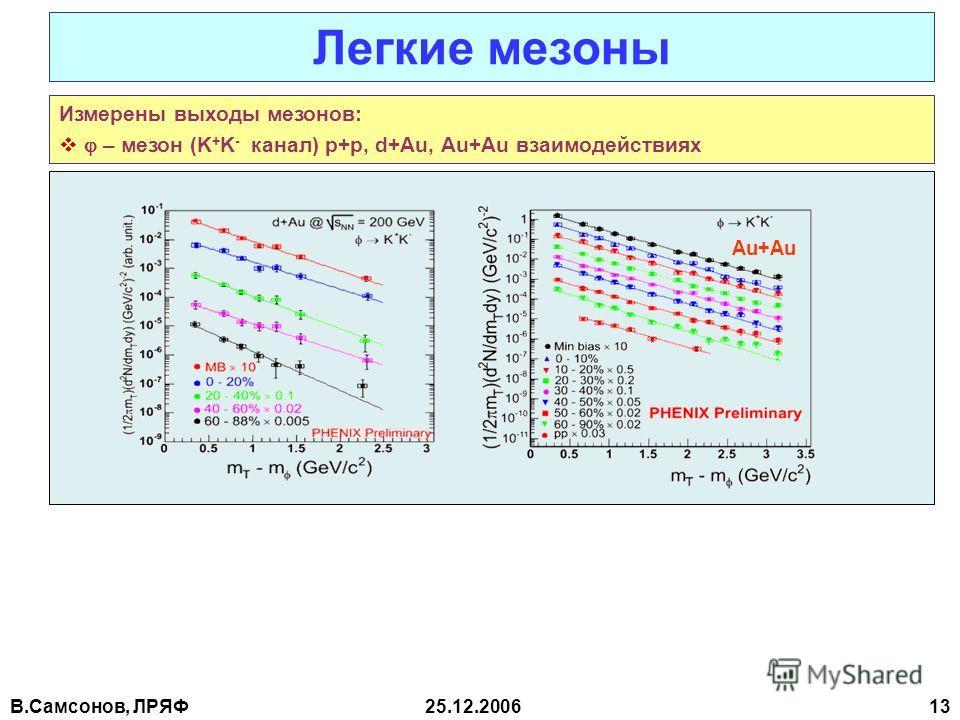 В.Самсонов, ЛРЯФ25.12.2006 13 Измерены выходы мезонов: – мезон (K + K - канал) p+p, d+Au, Au+Au взаимодействиях Легкие мезоны Au+Au