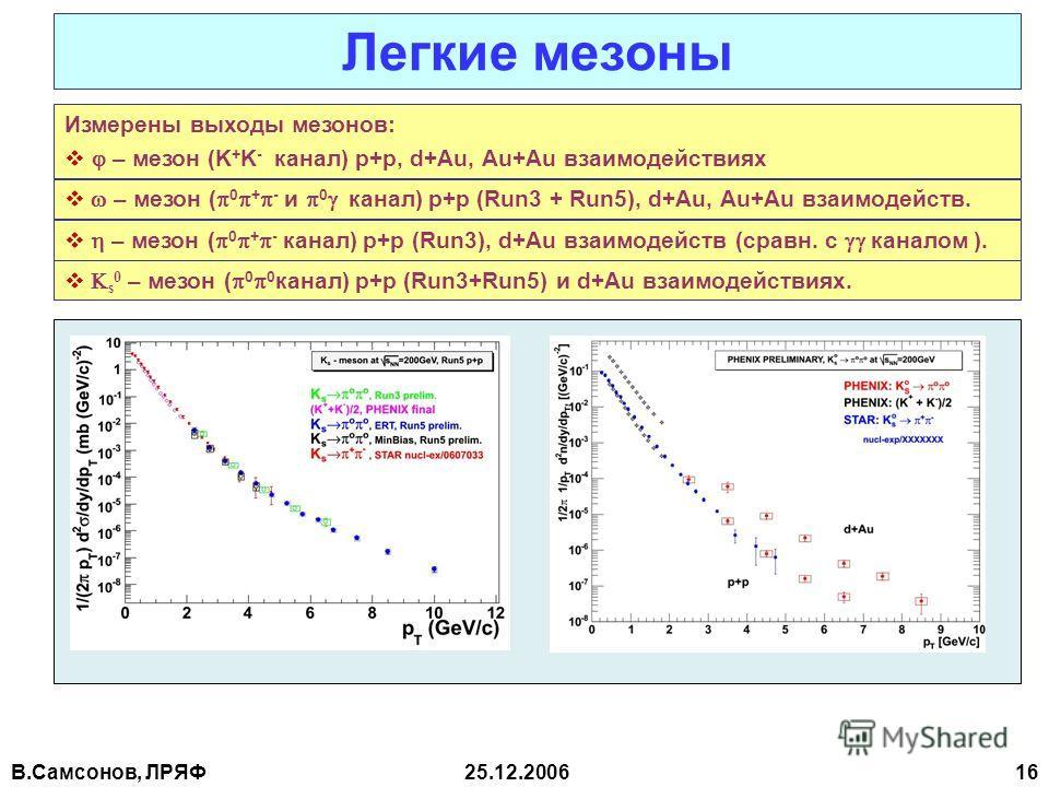 В.Самсонов, ЛРЯФ25.12.2006 16 Измерены выходы мезонов: – мезон (K + K - канал) p+p, d+Au, Au+Au взаимодействиях Легкие мезоны – мезон ( 0 + - и 0 канал) p+p (Run3 + Run5), d+Au, Au+Au взаимодейств. – мезон ( 0 + - канал) p+p (Run3), d+Au взаимодейств