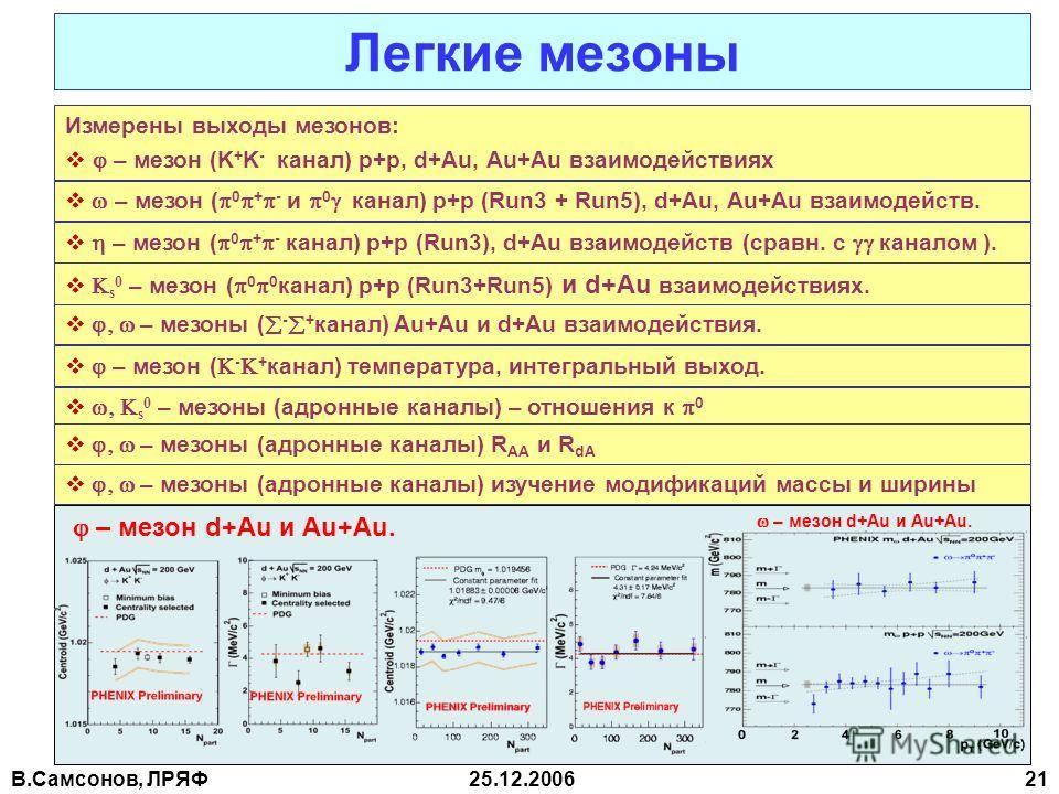 В.Самсонов, ЛРЯФ25.12.2006 21 Измерены выходы мезонов: – мезон (K + K - канал) p+p, d+Au, Au+Au взаимодействиях Легкие мезоны – мезон ( 0 + - и 0 канал) p+p (Run3 + Run5), d+Au, Au+Au взаимодейств. – мезон ( 0 + - канал) p+p (Run3), d+Au взаимодейств