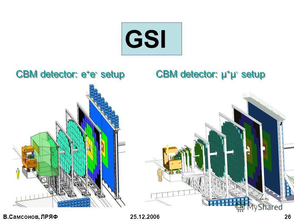 В.Самсонов, ЛРЯФ25.12.2006 26 CBM detector: μ + μ - setup CBM detector: e + e - setup GSI
