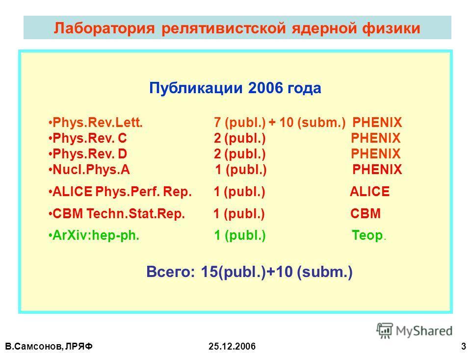 В.Самсонов, ЛРЯФ25.12.2006 3 Лаборатория релятивистской ядерной физики Публикации 2006 года Phys.Rev.Lett. 7 (publ.) + 10 (subm.) PHENIX Phys.Rev. C 2 (publ.) PHENIX Phys.Rev. D 2 (publ.) PHENIX Nucl.Phys.A 1 (publ.) PHENIX ALICE Phys.Perf. Rep. 1 (p