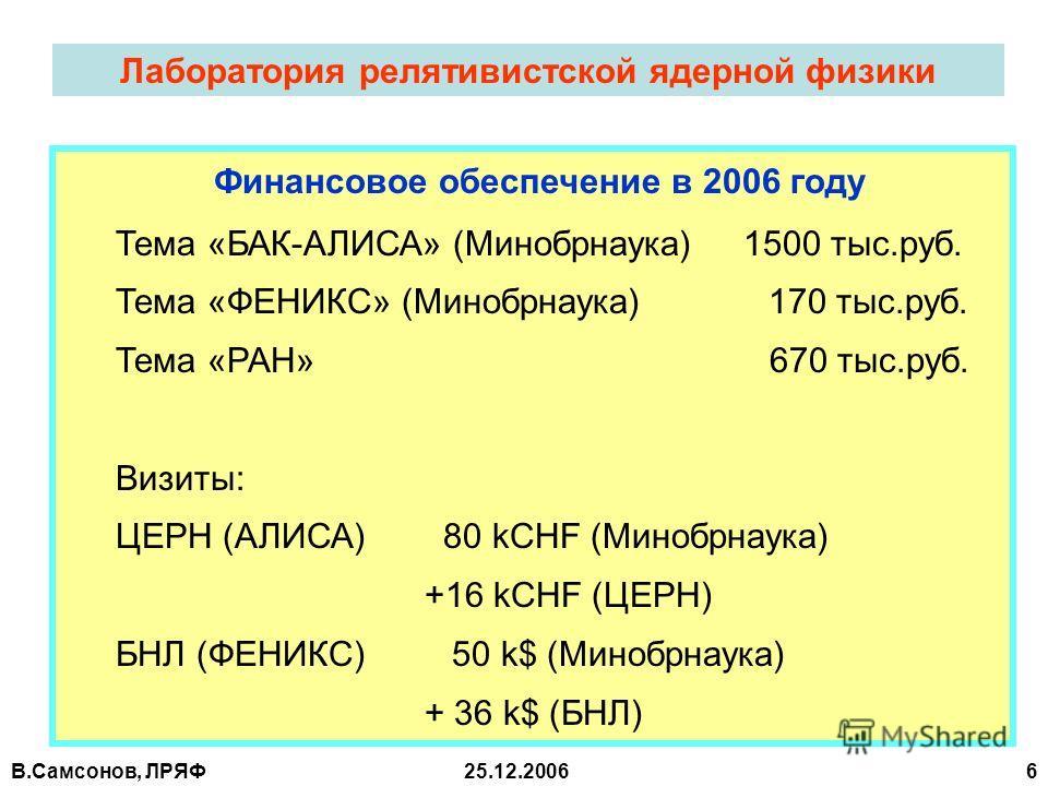 В.Самсонов, ЛРЯФ25.12.2006 6 Лаборатория релятивистской ядерной физики Финансовое обеспечение в 2006 году Тема «БАК-АЛИСА» (Минобрнаука) 1500 тыс.руб. Тема «ФЕНИКС» (Минобрнаука) 170 тыс.руб. Тема «РАН» 670 тыс.руб. Визиты: ЦЕРН (АЛИСА) 80 kCHF (Мино