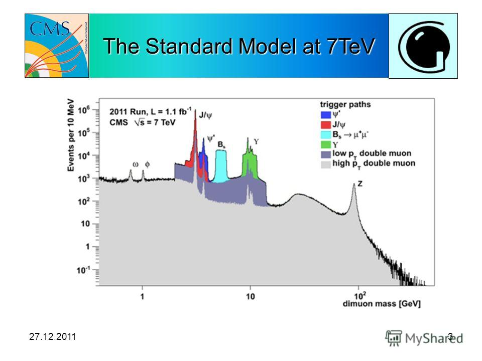 The Standard Model at 7TeV 27.12.20113