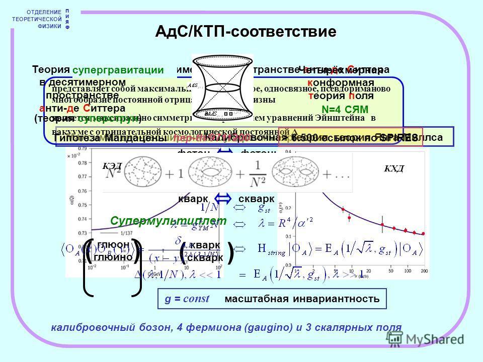 ( ) Максимально-расширенная суперсимметричная представляет собой максимально симметричное, односвязное, псевдориманово многообразие постоянной отрицательной кривизны является максимально симметричным решением уравнений Эйнштейна в вакууме с отрицател
