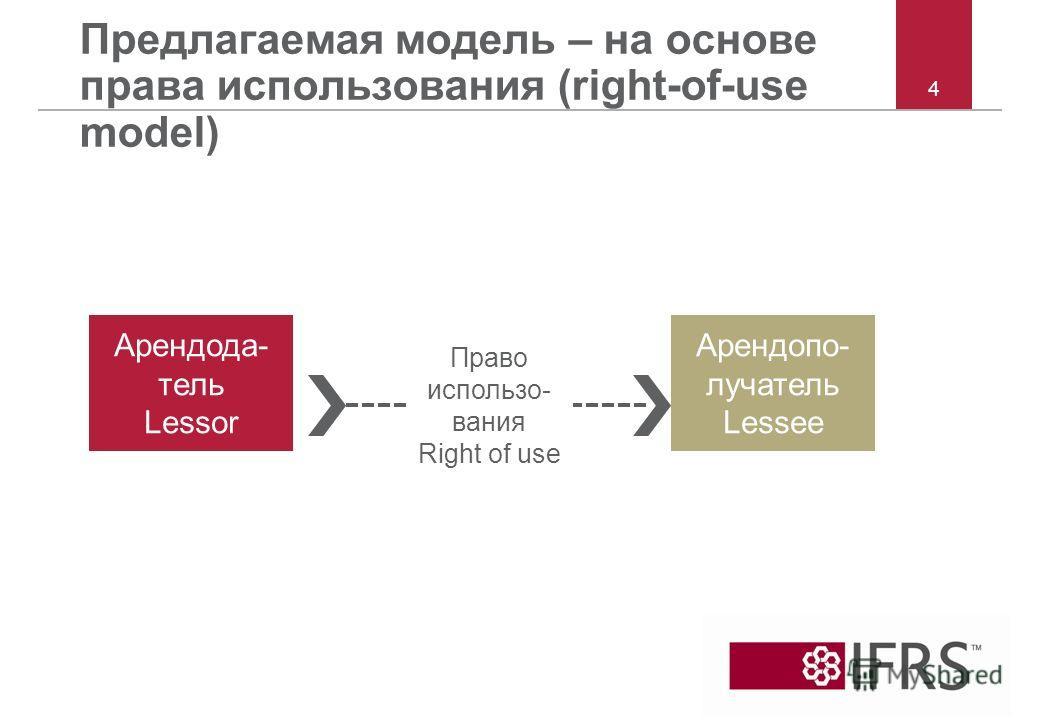Предлагаемая модель – на основе права использования (right-of-use model) 4 Арендода- тель Lessor Арендопо- лучатель Lessee Право использо- вания Right of use