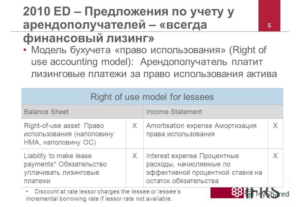 2010 ED – Предложения по учету у арендополучателей – «всегда финансовый лизинг» Модель бухучета «право использования» (Right of use accounting model): Арендополучатель платит лизинговые платежи за право использования актива 5 Right of use model for l