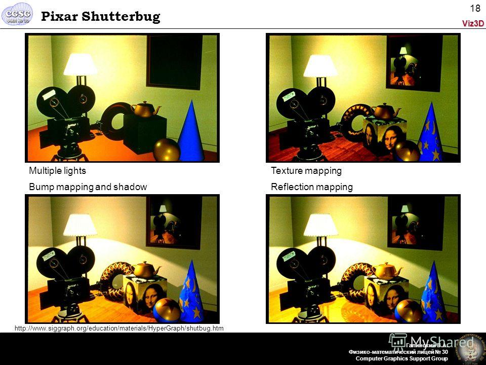 Viz3D Галинский В.А. Физико-математический лицей 30 Computer Graphics Support Group 18 Pixar Shutterbug Multiple lightsTexture mapping Bump mapping and shadowReflection mapping http://www.siggraph.org/education/materials/HyperGraph/shutbug.htm