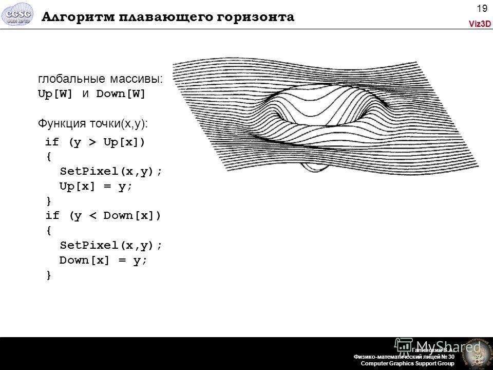 Viz3D Галинский В.А. Физико-математический лицей 30 Computer Graphics Support Group 19 Алгоритм плавающего горизонта глобальные массивы: Up[W] и Down[W] Функция точки(x,y): if (y > Up[x]) { SetPixel(x,y); Up[x] = y; } if (y < Down[x]) { SetPixel(x,y)