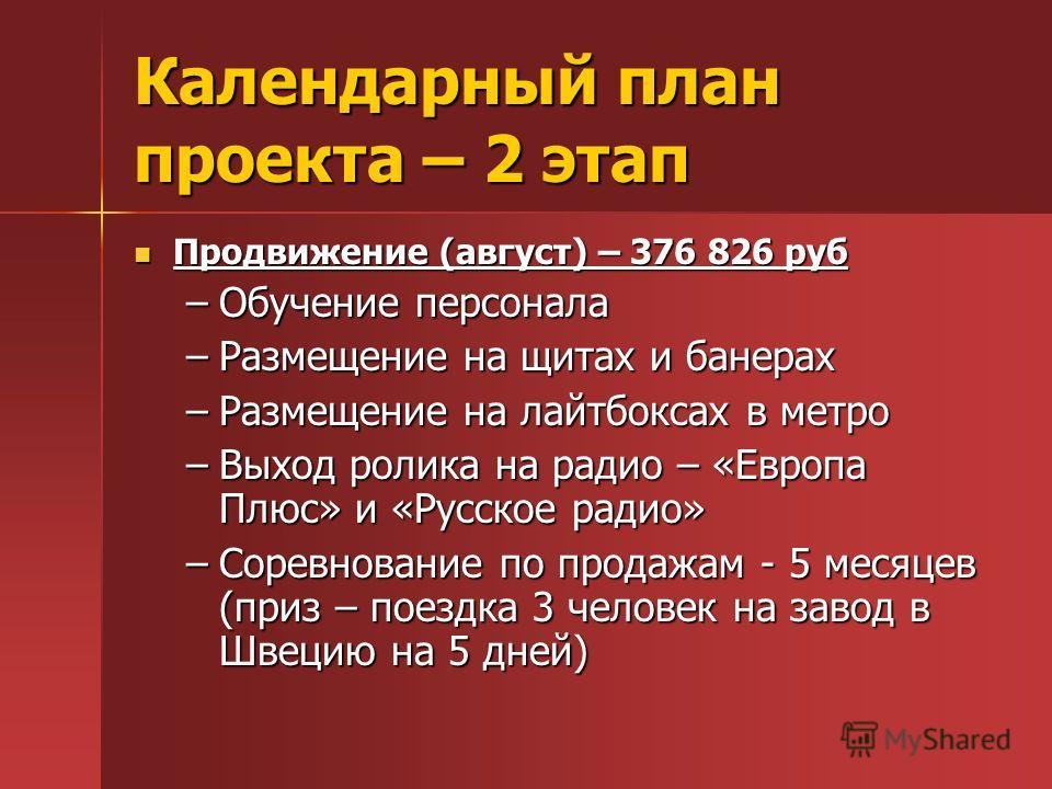 Календарный план проекта – 2 этап Продвижение (август) – 376 826 руб Продвижение (август) – 376 826 руб –Обучение персонала –Размещение на щитах и банерах –Размещение на лайтбоксах в метро –Выход ролика на радио – «Европа Плюс» и «Русское радио» –Сор