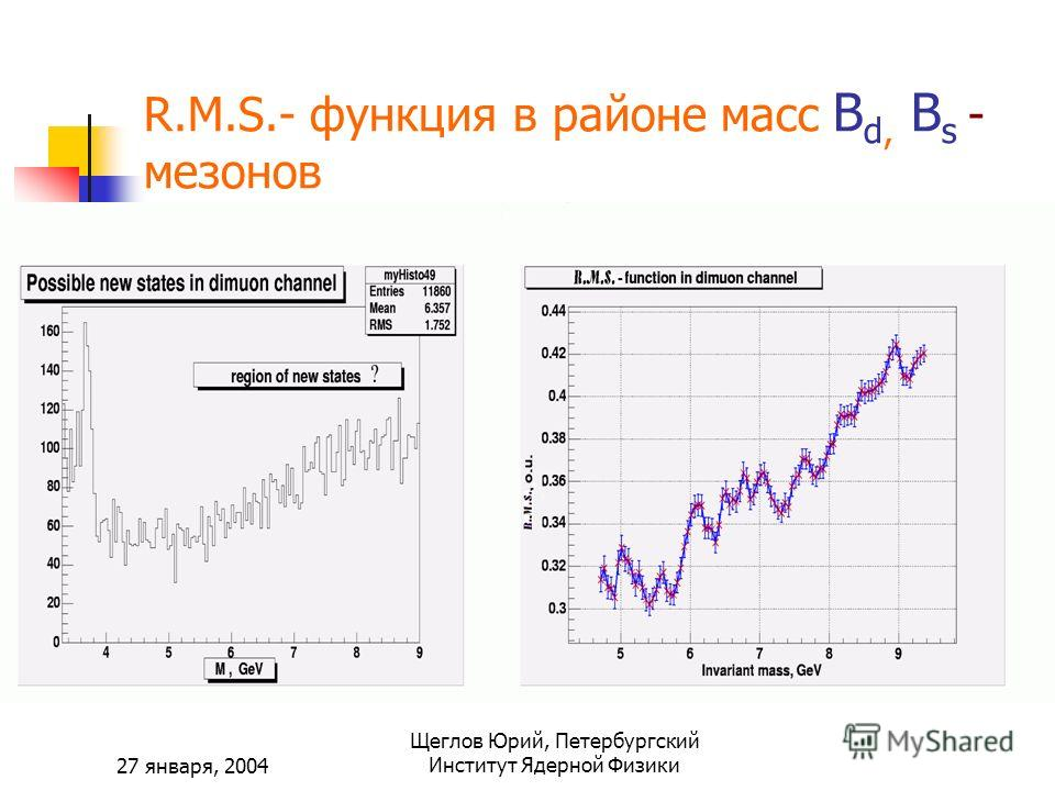 27 января, 2004 Щеглов Юрий, Петербургский Институт Ядерной Физики R.M.S.- функция в районе масс B d, B s - мезонов