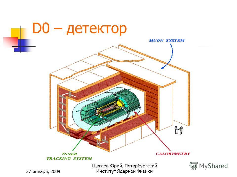 27 января, 2004 Щеглов Юрий, Петербургский Институт Ядерной Физики D0 – детектор