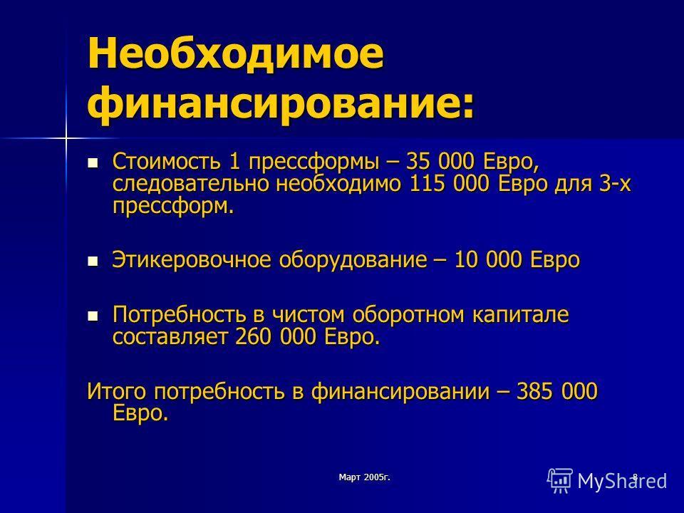 Март 2005г.8 Необходимое финансирование: Стоимость 1 прессформы – 35 000 Евро, следовательно необходимо 115 000 Евро для 3-х прессформ. Стоимость 1 прессформы – 35 000 Евро, следовательно необходимо 115 000 Евро для 3-х прессформ. Этикеровочное обору