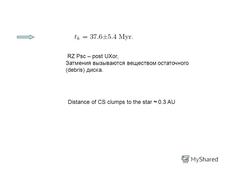 Distance of CS clumps to the star 0.3 AU RZ Psc – post UXor, Затмения вызываются веществом остаточного (debris) диска.