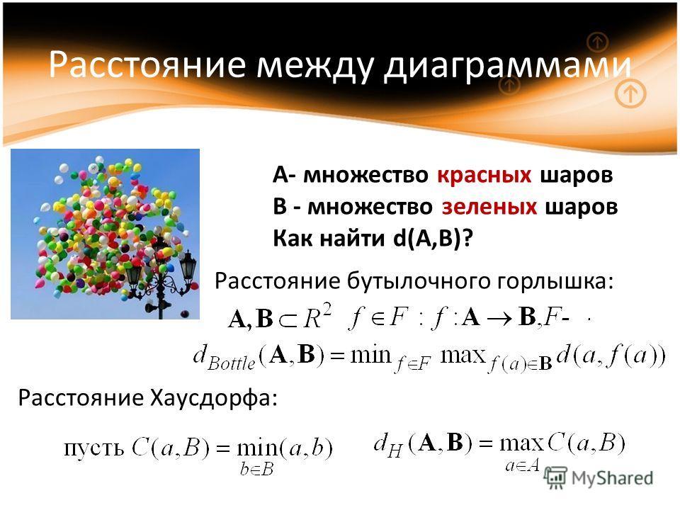 Расстояние между диаграммами A- множество красных шаров B - множество зеленых шаров Как найти d(A,B)? Расстояние бутылочного горлышка: Расстояние Хаусдорфа: