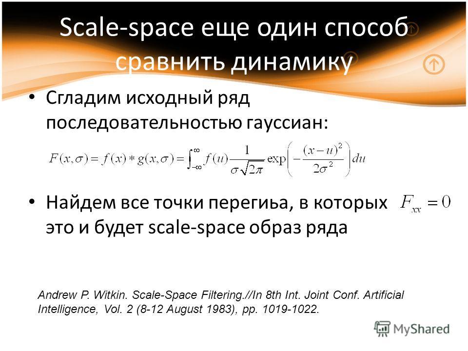 Scale-space еще один способ сравнить динамику Сгладим исходный ряд последовательностью гауссиан: Найдем все точки перегиьа, в которых это и будет scale-space образ ряда Andrew P. Witkin. Scale-Space Filtering.//In 8th Int. Joint Conf. Artificial Inte