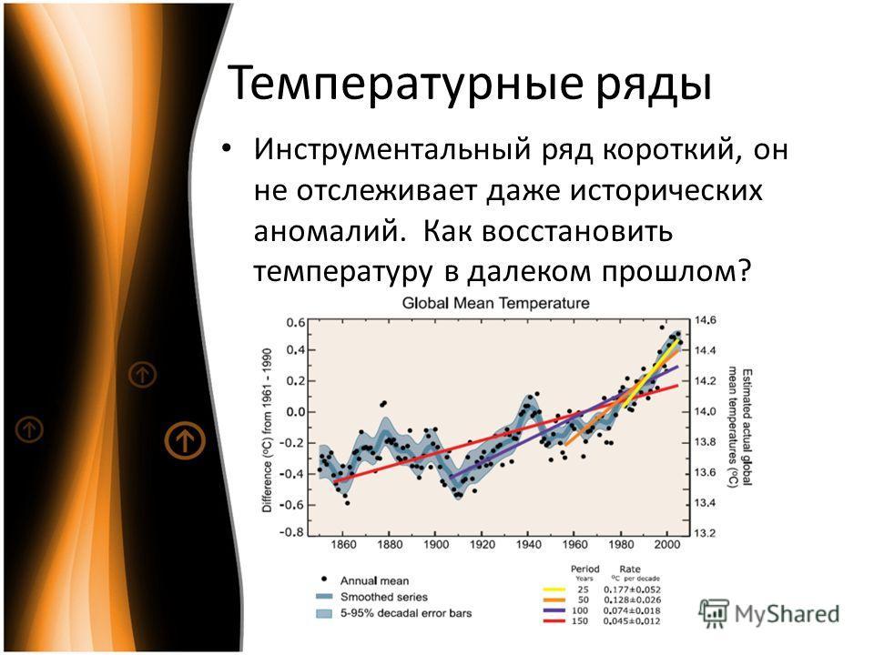 Температурные ряды Инструментальный ряд короткий, он не отслеживает даже исторических аномалий. Как восстановить температуру в далеком прошлом?