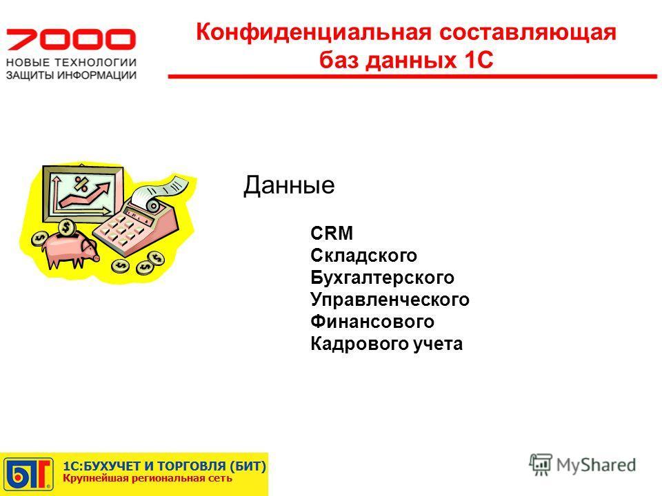 Конфиденциальная составляющая баз данных 1С Данные CRM Складского Бухгалтерского Управленческого Финансового Кадрового учета