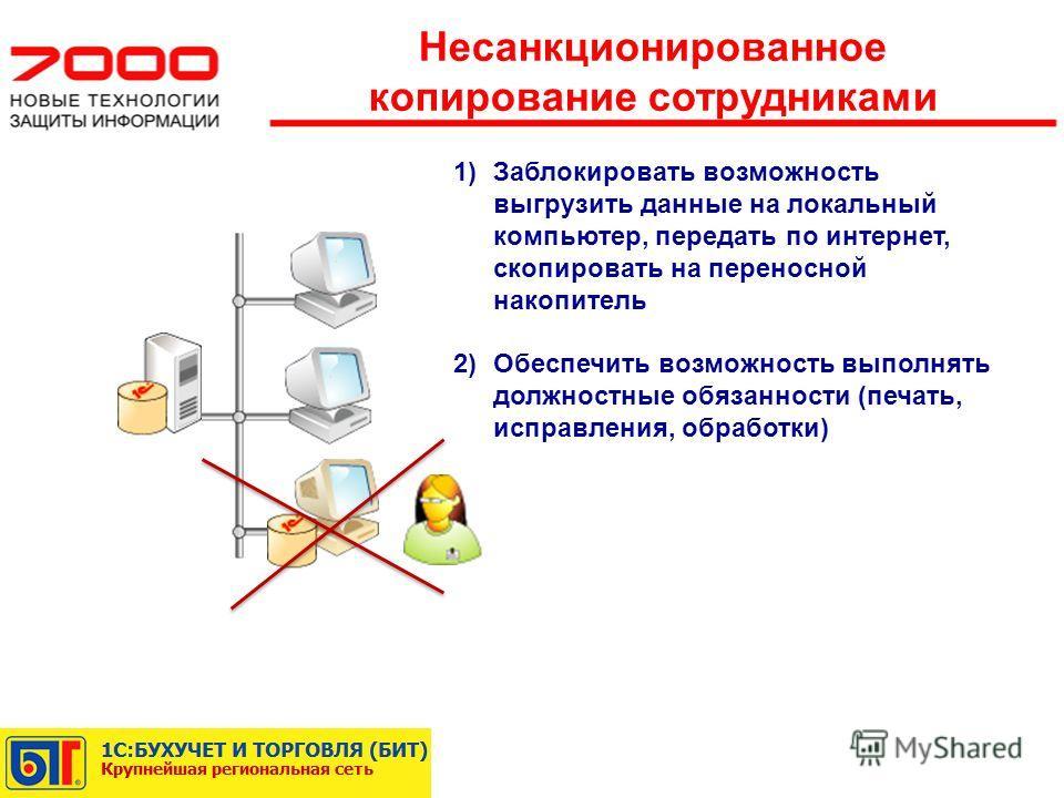 1)Заблокировать возможность выгрузить данные на локальный компьютер, передать по интернет, скопировать на переносной накопитель 2)Обеспечить возможность выполнять должностные обязанности (печать, исправления, обработки) Несанкционированное копировани