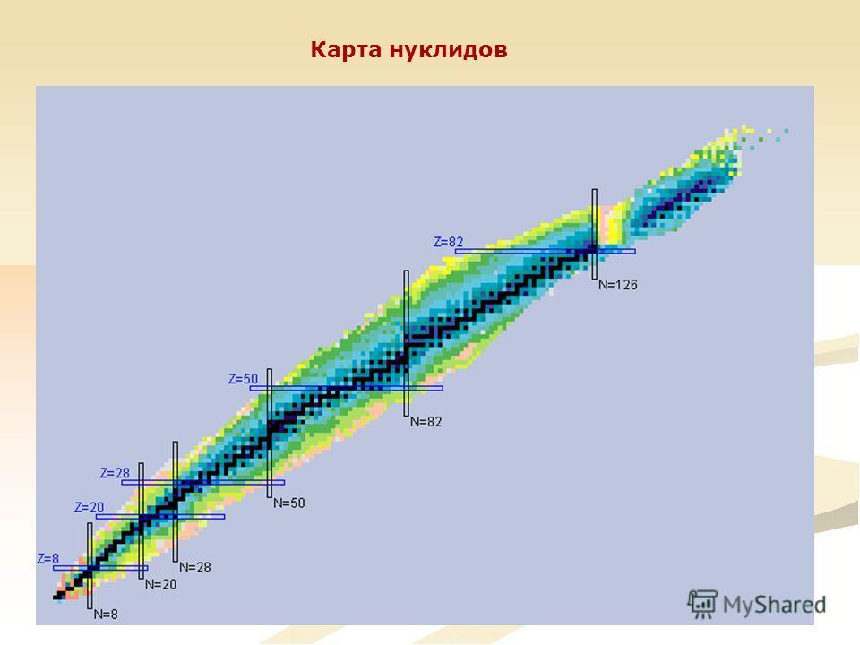 Карта нуклидов