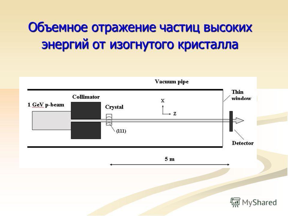 Объемное отражение частиц высоких энергий от изогнутого кристалла