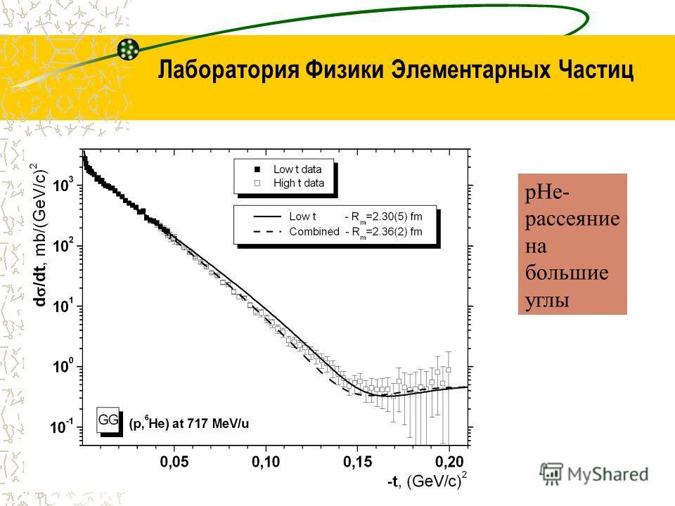 Лаборатория Физики Элементарных Частиц pHe- рассеяние на большие углы