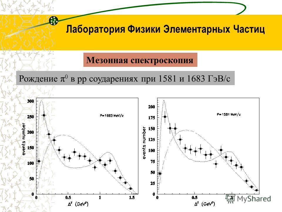 Лаборатория Физики Элементарных Частиц Мезонная спектроскопия Рождение π 0 в рр соударениях при 1581 и 1683 ГэВ/с