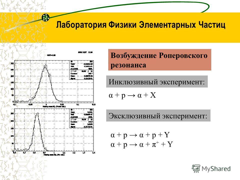 Лаборатория Физики Элементарных Частиц Возбуждение Роперовского резонанса Инклюзивный эксперимент: α + p α + X Эксклюзивный эксперимент: α + p α + p + Y α + p α + π + + Y