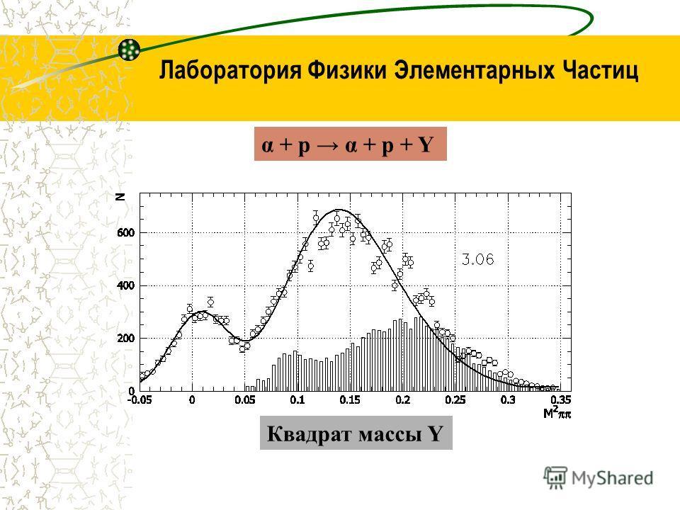 Лаборатория Физики Элементарных Частиц Квадрат массы Y α + p α + p + Y