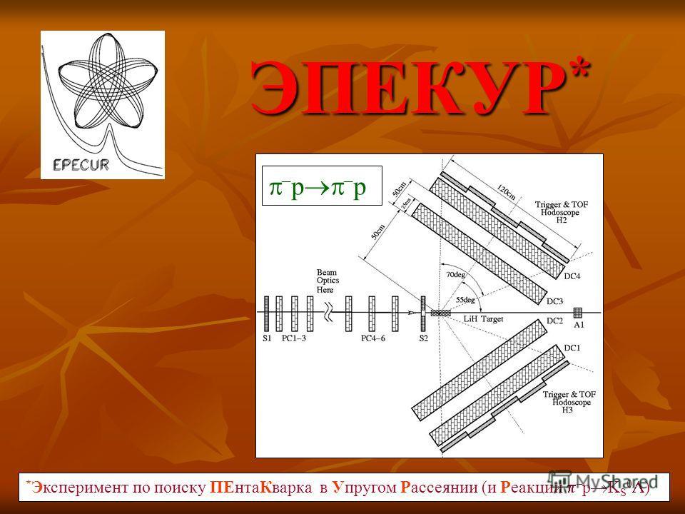 ЭПЕКУР * – p – p * Эксперимент по поиску ПЕнтаКварка в Упругом Рассеянии (и Реакции – p K S 0 )
