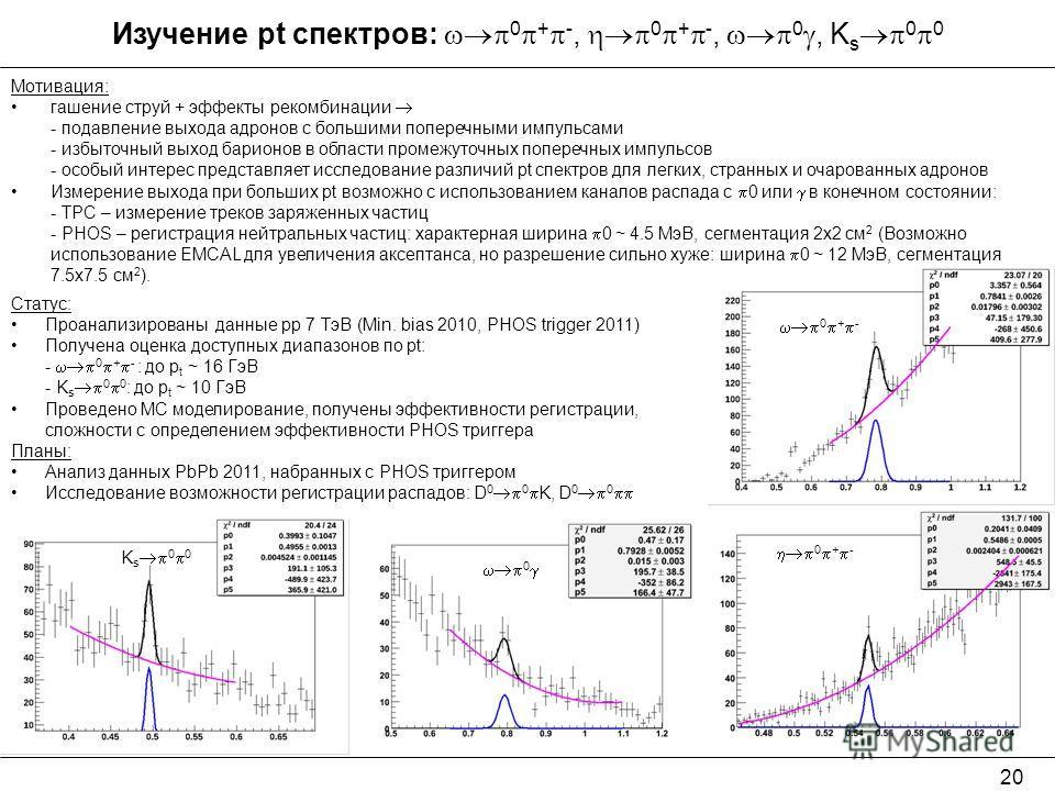 20 Изучение pt спектров: 0 + -, 0 + -, 0, K s 0 0 Мотивация: гашение струй + эффекты рекомбинации - подавление выхода адронов с большими поперечными импульсами - избыточный выход барионов в области промежуточных поперечных импульсов - особый интерес