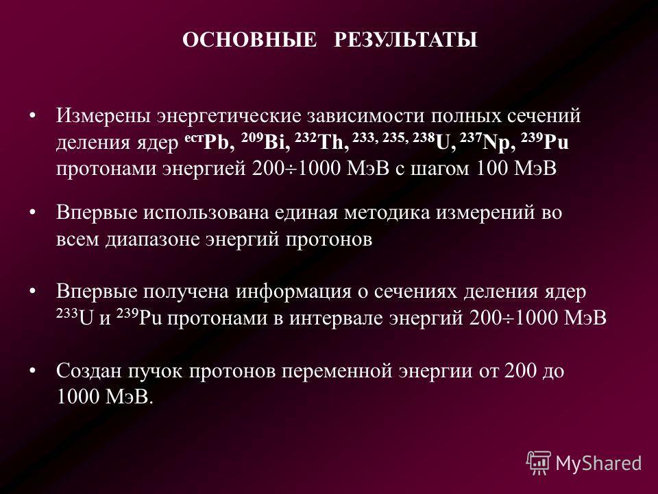 ОСНОВНЫЕ РЕЗУЛЬТАТЫ Измерены энергетические зависимости полных сечений деления ядер ecт Pb, 209 Bi, 232 Th, 233, 235, 238 U, 237 Np, 239 Pu протонами энергией 200 1000 МэВ с шагом 100 МэВ Впервые использована единая методика измерений во всем диапазо