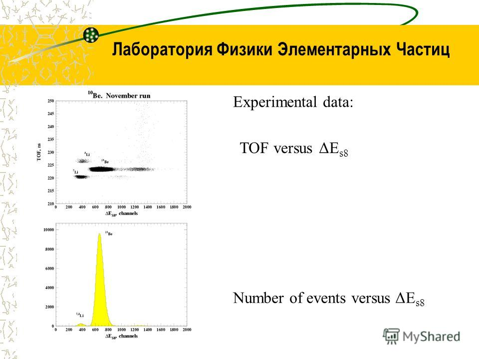 Лаборатория Физики Элементарных Частиц Experimental data: TOF versus ΔE s8 Number of events versus ΔE s8