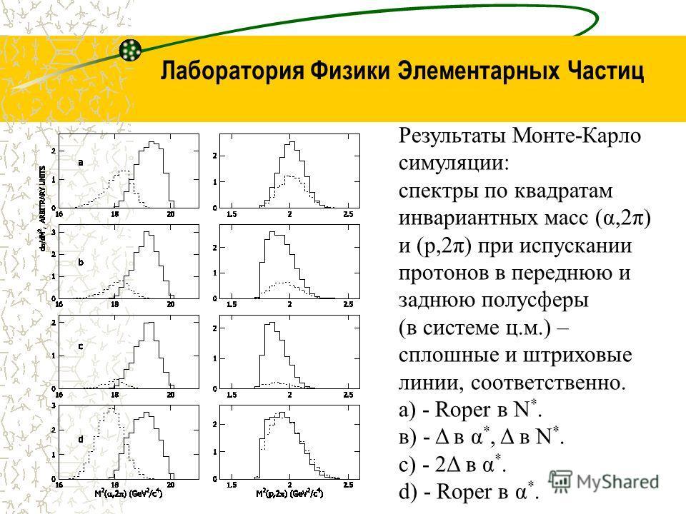 Лаборатория Физики Элементарных Частиц Результаты Монте-Карло симуляции: cпектры по квадратам инвариантных масс (α,2π) и (р,2π) при испускании протонов в переднюю и заднюю полусферы (в системе ц.м.) – сплошные и штриховые линии, соответственно. а) -