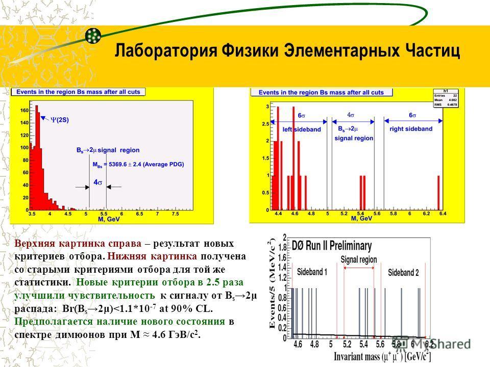 Лаборатория Физики Элементарных Частиц Верхняя картинка справа – результат новых критериев отбора. Нижняя картинка получена со старыми критериями отбора для той же статистики. Новые критерии отбора в 2.5 раза улучшили чувствительность к сигналу от B