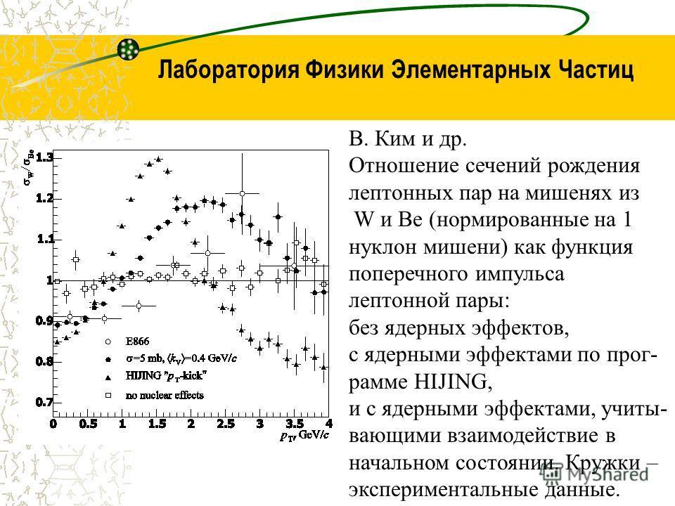 Лаборатория Физики Элементарных Частиц В. Ким и др. Отношение сечений рождения лептонных пар на мишенях из W и Be (нормированные на 1 нуклон мишени) как функция поперечного импульса лептонной пары: без ядерных эффектов, с ядерными эффектами по прог-