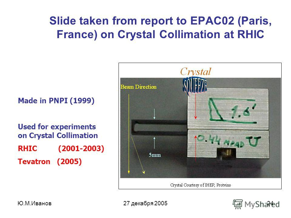 Ю.М.Иванов27 декабря 200524 Slide taken from report to EPAC02 (Paris, France) on Crystal Collimation at RHIC Made in PNPI (1999) Used for experiments on Crystal Collimation RHIC (2001-2003) Tevatron (2005)