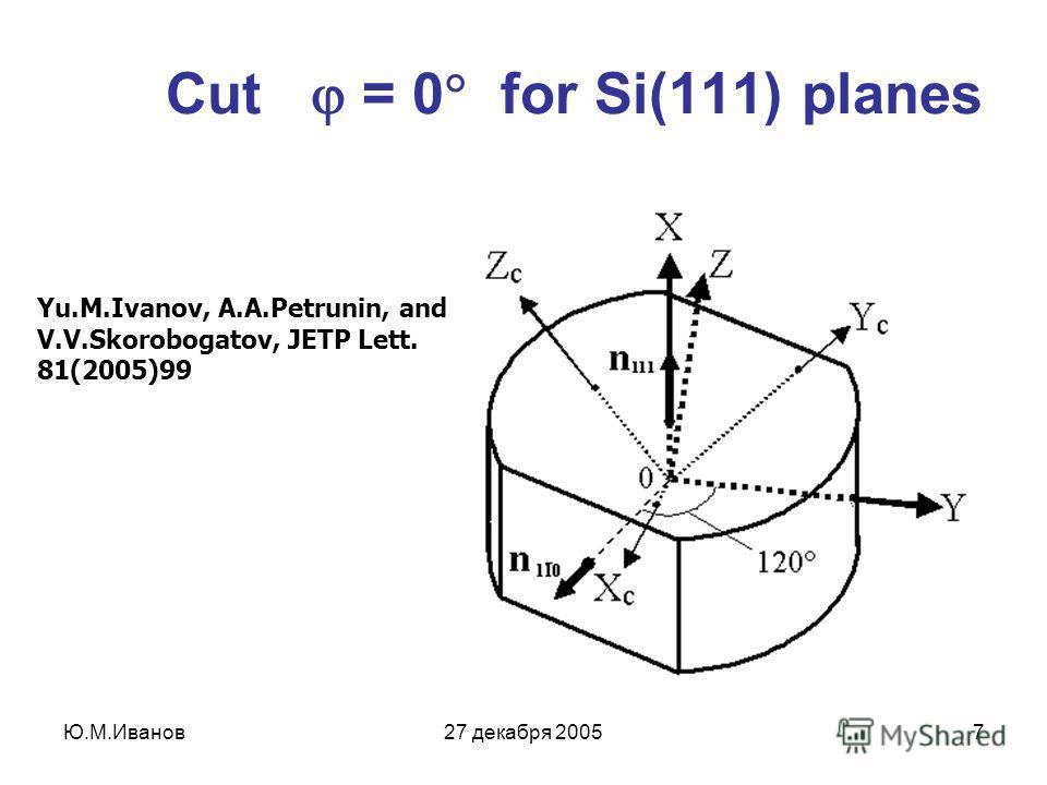 Ю.М.Иванов27 декабря 20057 Cut = 0 for Si(111) planes Yu.M.Ivanov, A.A.Petrunin, and V.V.Skorobogatov, JETP Lett. 81(2005)99