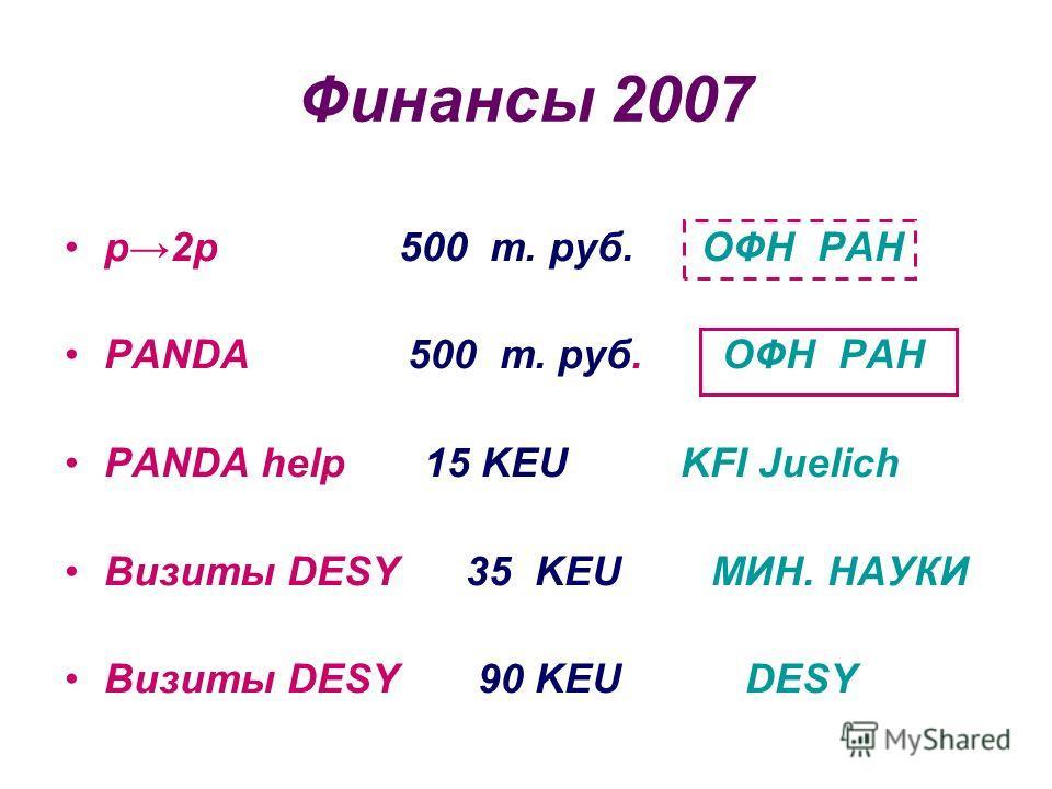 Финансы 2007 p2p 500 т. руб. ОФН РАН PANDA 500 т. руб. ОФН РАН PANDA help 15 KEU KFI Juelich Визиты DESY 35 KEU МИН. НАУКИ Визиты DESY 90 KEU DESY