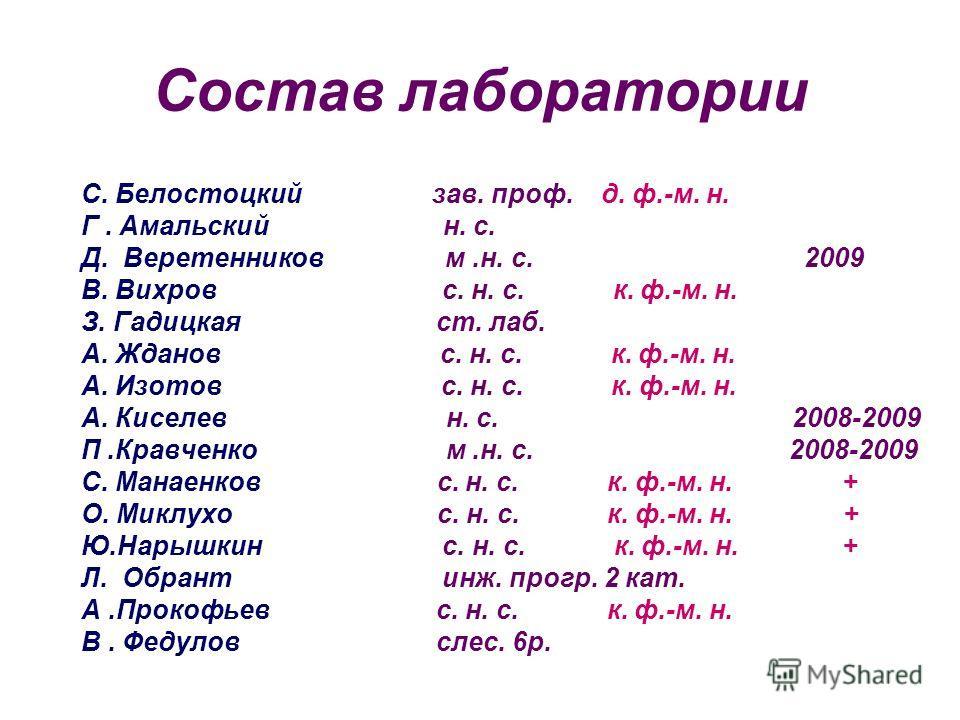 Состав лаборатории С. Белостоцкий зав. проф. д. ф.-м. н. Г. Амальский н. с. Д. Веретенников м.н. с. 2009 В. Вихров с. н. с. к. ф.-м. н. З. Гадицкая ст. лаб. А. Жданов с. н. с. к. ф.-м. н. А. Изотов с. н. с. к. ф.-м. н. А. Киселев н. с. 2008-2009 П.Кр