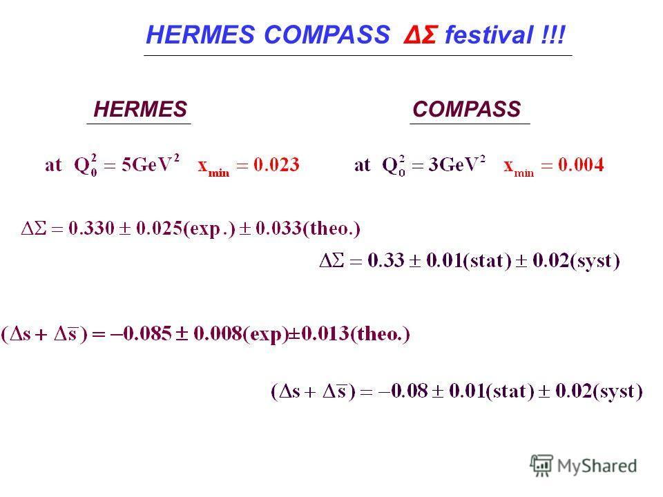 HERMES COMPASS ΔΣ festival !!! COMPASSHERMES