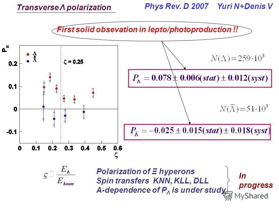 Transverse Λ polarization First solid obsevation in lepto/photoproduction !! Phys Rev. D 2007 Yuri N+Denis V Polarization of Ξ hyperons Spin transfers KNN, KLL, DLL A-dependence of P Λ is under study In progress
