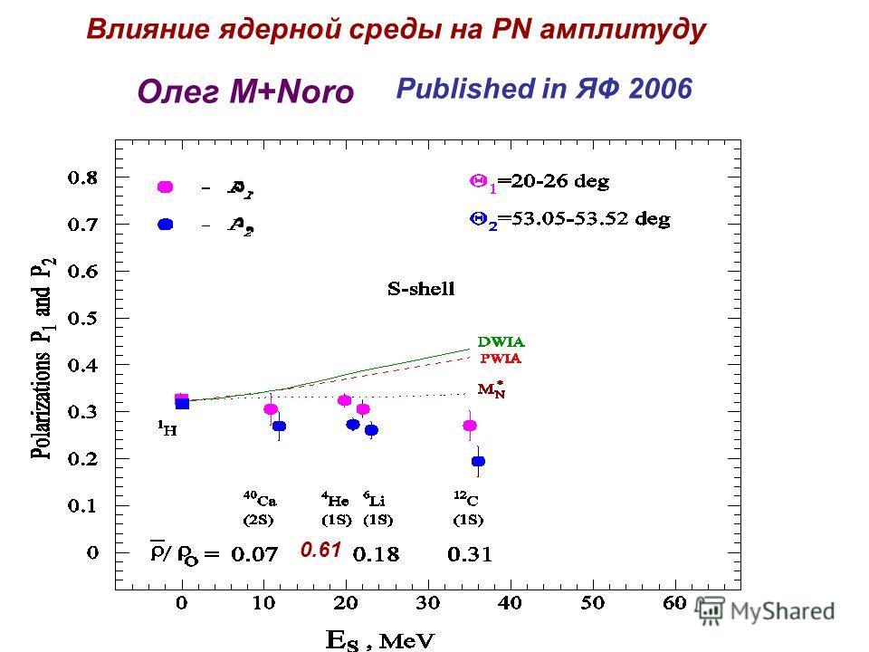 Влияние ядерной среды на PN амплитуду Олег М+Noro 0.61 Published in ЯФ 2006