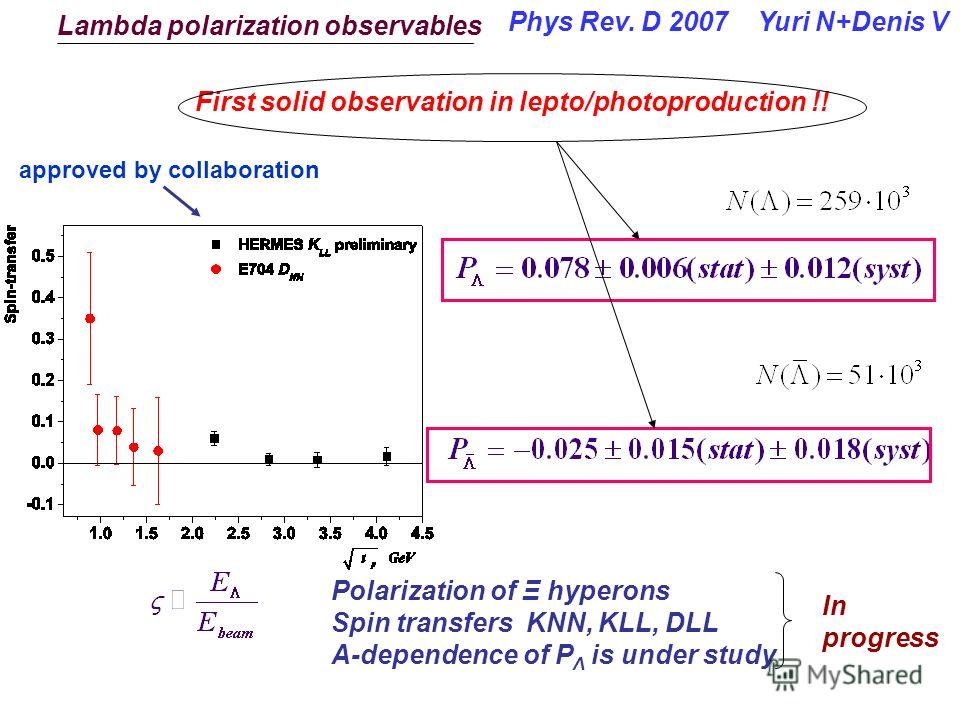 Lambda polarization observables First solid observation in lepto/photoproduction !! Phys Rev. D 2007 Yuri N+Denis V Polarization of Ξ hyperons Spin transfers KNN, KLL, DLL A-dependence of P Λ is under study In progress approved by collaboration