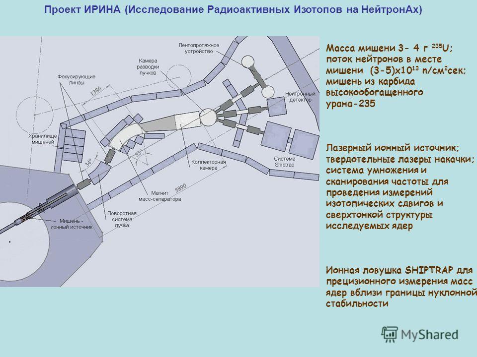 Проект ИРИНА (Исследование Радиоактивных Изотопов на НейтронАх) Масса мишени 3- 4 г 235 U; поток нейтронов в месте мишени (3-5)x10 13 n/см 2 сек; мишень из карбида высокообогащенного урана-235 Лазерный ионный источник; твердотельные лазеры накачки; c
