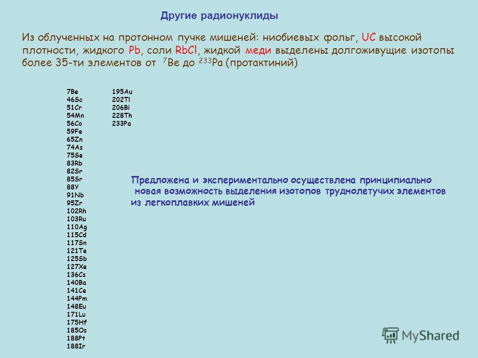 Из облученных на протонном пучке мишеней: ниобиевых фольг, UC высокой плотности, жидкого Pb, соли RbCl, жидкой меди выделены долгоживущие изотопы более 35-ти элементов от 7 Be до 233 Ра (протактиний) 7Be 46Sc 51Cr 54Mn 56Co 59Fe 65Zn 74As 75Se 83Rb 8