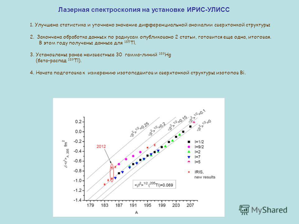 1. Улучшена статистика и уточнено значение дифференциальной аномалии сверхтонкой структуры 2. Закончена обработка данных по радиусам опубликовано 2 статьи, готовится еще одна, итоговая. В этом году получены данные для 185 Tl. 3. Установлены ранее неи